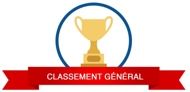 Classement tournoi Handballè Kô'w !